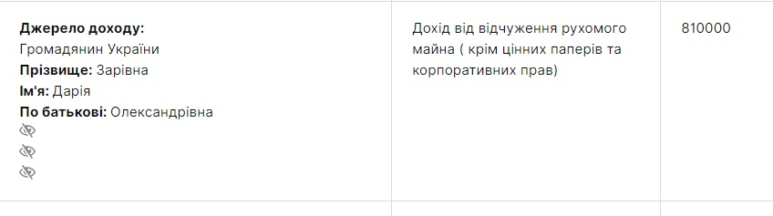 Невзорова Зарина
