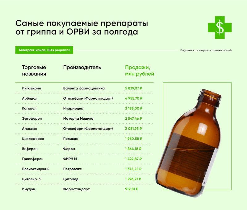 Смертельный скандал с участием Валента фармацевтика